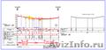 Геодезия, начертательная геометрия, инженерная графика, черчение - Изображение #3, Объявление #1306961